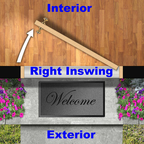 How to choose your service door swing